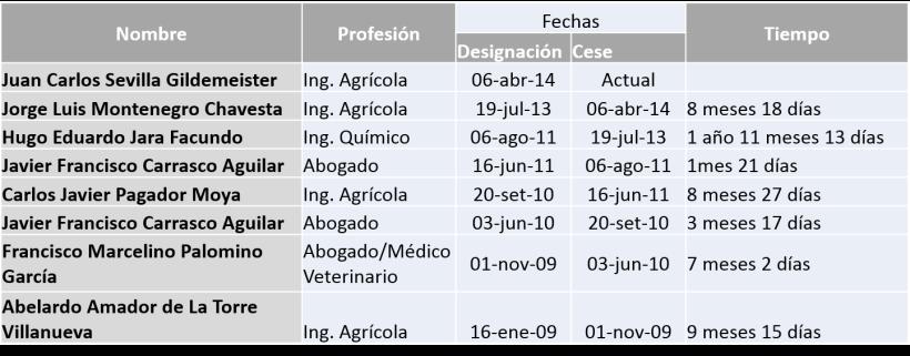 jefes-del-ana1