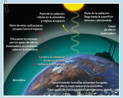 cambio_climatico1