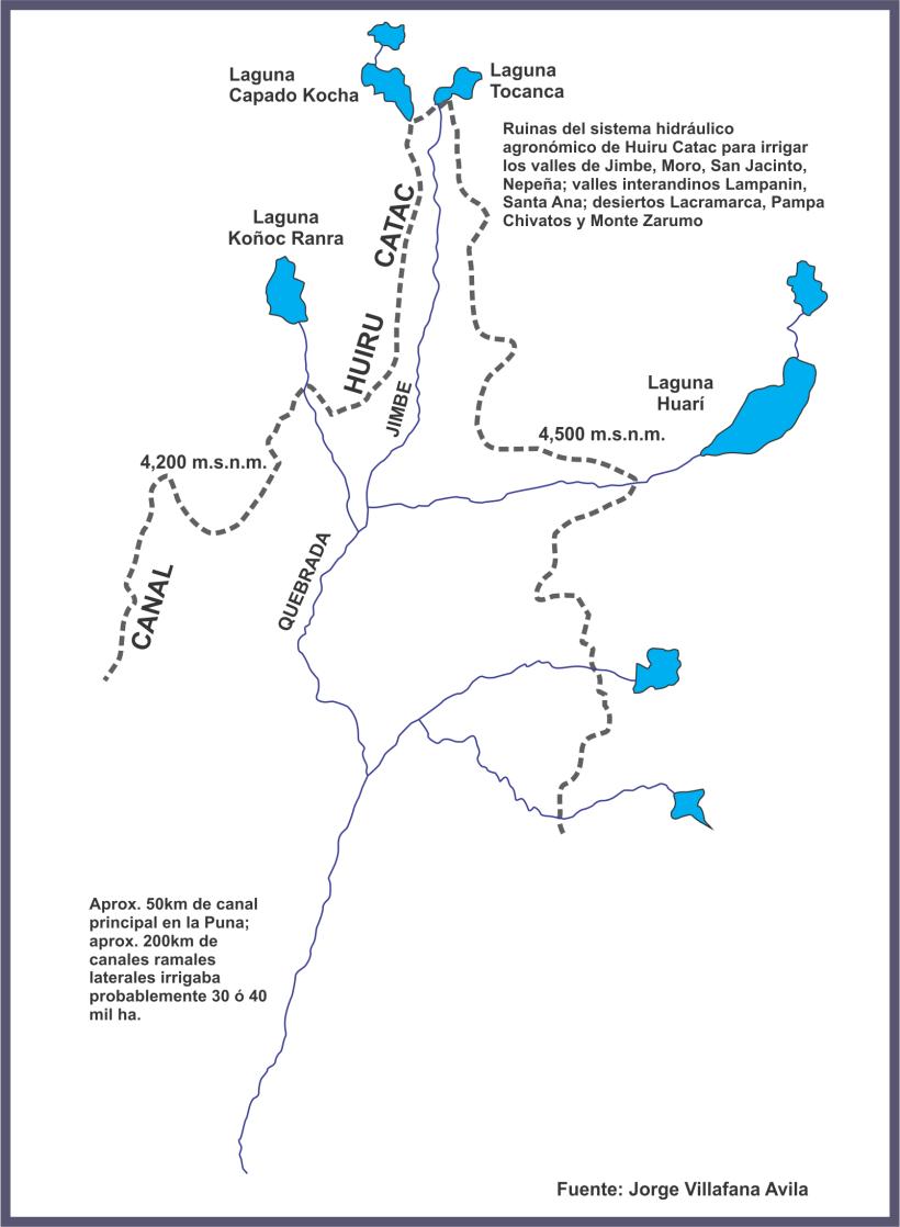 Sistema de irrigación Huirucatac