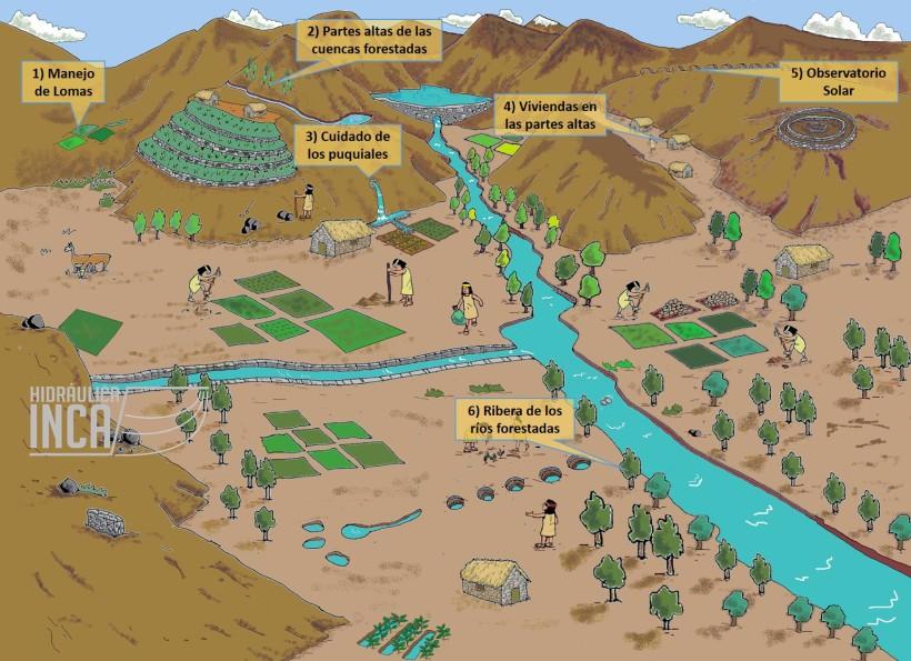 Uso del territorio por nuestros antepasados